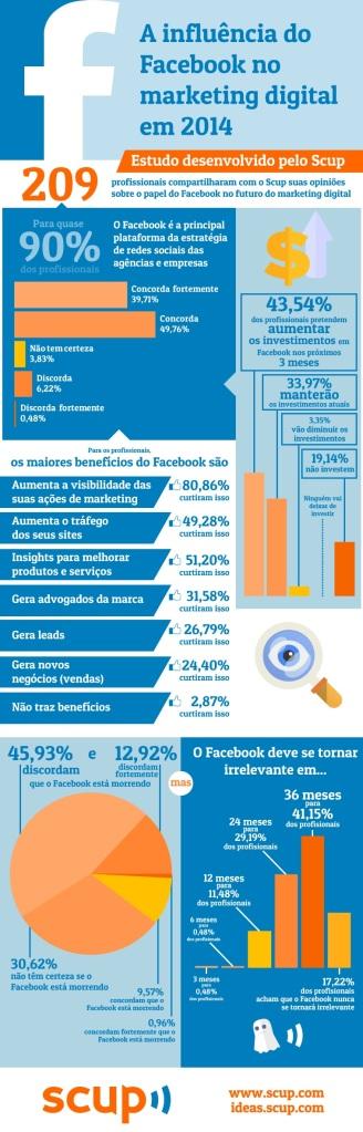 Info+Facebook